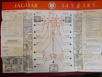 Jaguar 3.4S, 3.8S original lubrication and maintenance chart